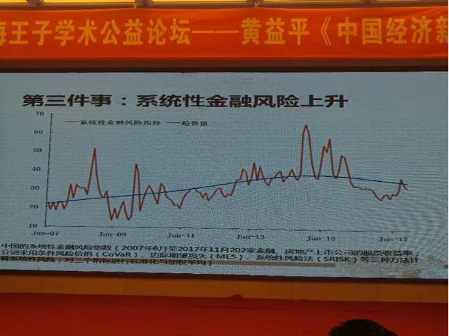 时代华商,论坛,黄益平,中国经济